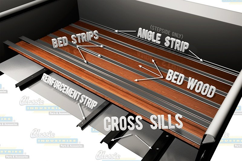 c10 wood bed cross sills